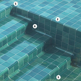 tiles for pools